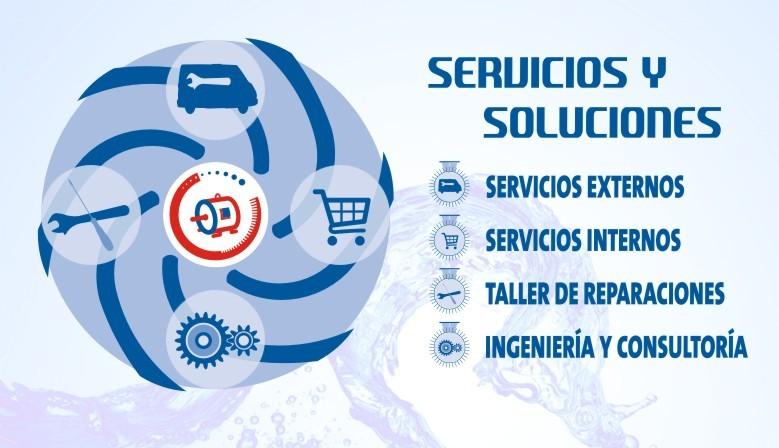 Servicios y soluciones